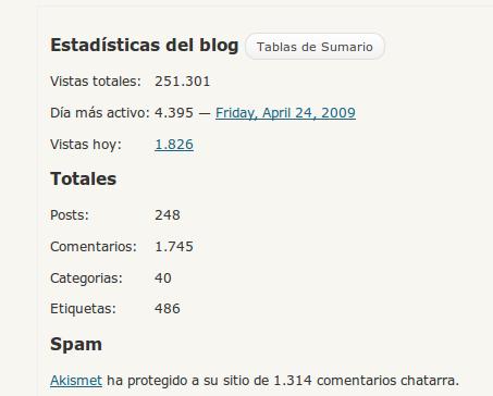 250 mil visitas!